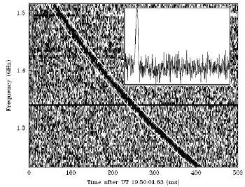 Záznam vysokofrekvenčního pulzu